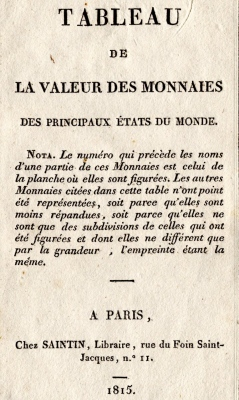 1815 Saintin - Table of Values of Money (fra. including Russian Coins)